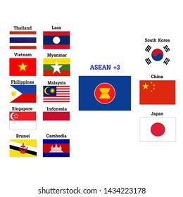 10 ASEAN countries plus 3 countries