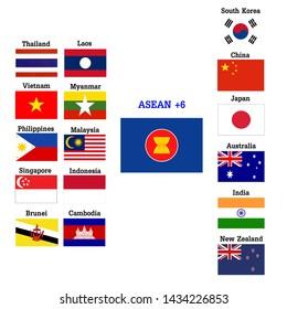10 ASEAN countries plus 6 countries