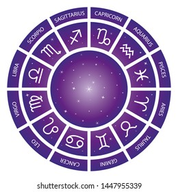 12 Astrological signs. Cosmos wheel illustration.