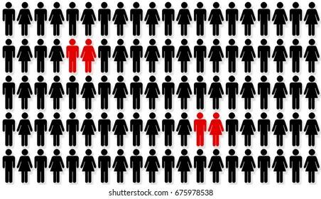 2 percent of couples. Statistics concept.