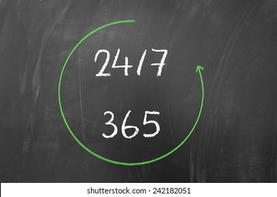 247 hours and 365 days nonstop concept on blackboard