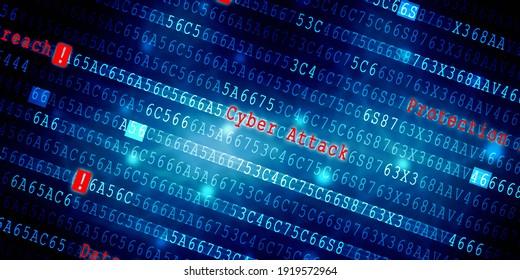 Cyberattacken mit 2 Bildern
