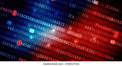 Cyberattack A06, 2. Abbildung