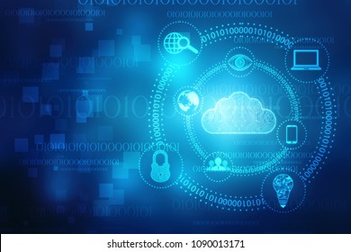 2d rendering Cloud computing, Cloud Computing Concept background