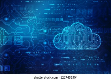 2d rendering Cloud computing, Cloud Computing Concept, Cloud Networking Background