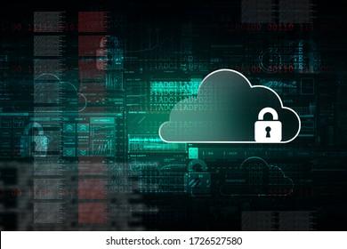 2d rendering Cloud computing, security