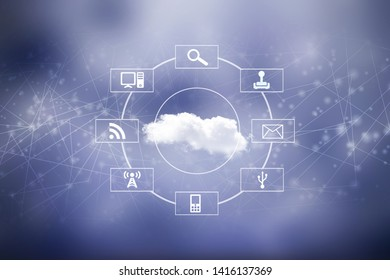 2d rendering technology Cloud computing