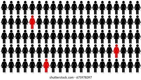 3 percent of females. Statistics concept.