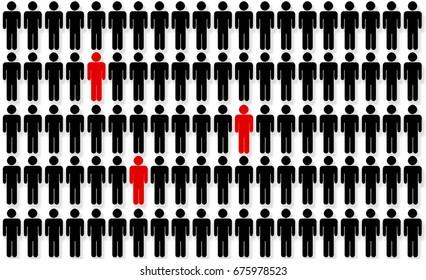 3 percent of males. Statistics concept.