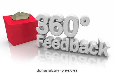 360 Degree Feedback Collection Suggestions Words 3d Illustration