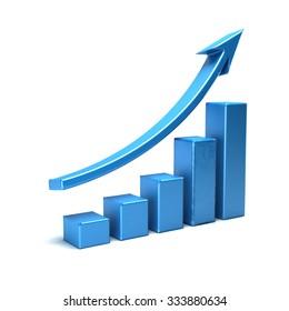 3d business growth bar graph curve