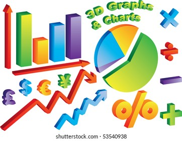 3D Charts and Graphs with math and currency symbols