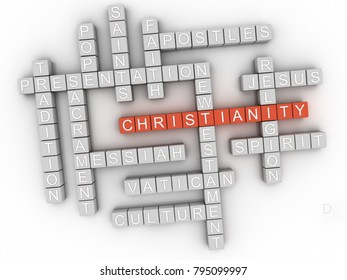 3d Christianity, religion of Bible. Word cloud sign.