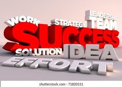 3d elements of success