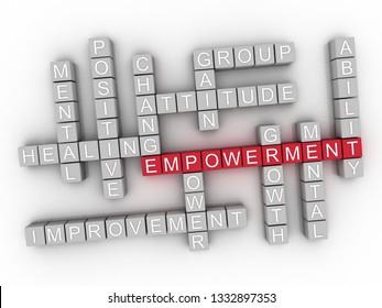 3d Empowerment word cloud concept - Illustration