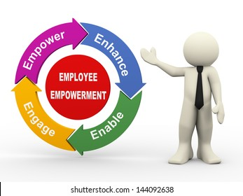 3d illustration of businessman with circular flow chart representing employee empowerment. 3d rendering of human character