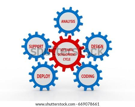 3 D Illustration Circular Flow Chart Life Stock Illustration