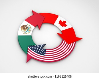 3D illustration of Curved Arrow Flag of USA, Mexico and Canada, signifying the trade relationship between the three countries.