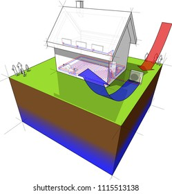 3d illustration of of a detached  house with floor heating on the ground floor and radiators on the first floor and air source heat pump as source of energy