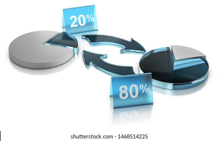 3D illustration of a graphic chart of the Pareto principle. Rule of 80/20 or 20/80 over white background. Merchandising concept.
