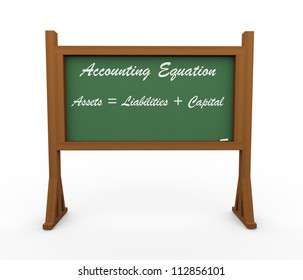 3d Illustration of green chalkboard with accounting equation
