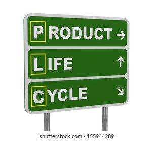 3d illustration of green roadsign of acronym plc - product life cycle