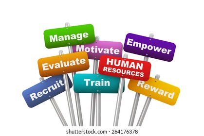 3d illustration of group of placard presenting concept of human resources