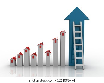 3d illustration Growth in real estate shown on graph