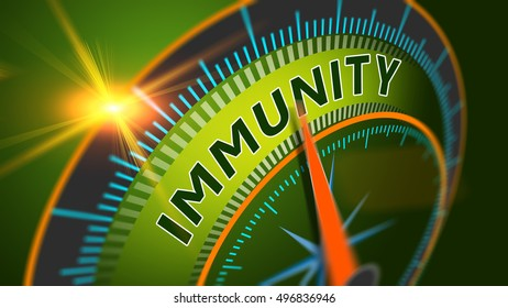 3D Illustration Immunity level position background. Immune system, healthy life concept.