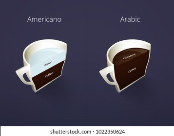 3d Illustration of isometric cups of coffee in a cut. Americano, Arabic. Coffee collection isolated on dark blue background. Coffee guide menu. Different coffee drinks.