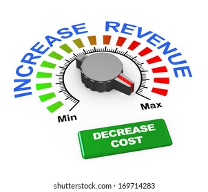 3d illustration of knob of increase revenue set at max with button to decrease cost.