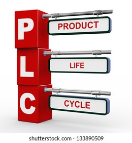 3d illustration of modern roadsign cubes signpost of plc - product life cycle