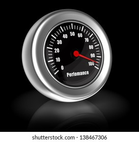 3d Illustration of performance meter shows a high speed
