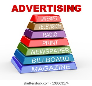 3d illustration of pyramid of various media and channels for advertising and promotion