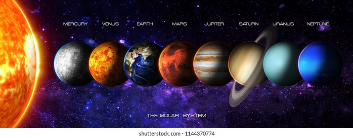 3D Illustration of Solar System with text name in the Galaxy Space