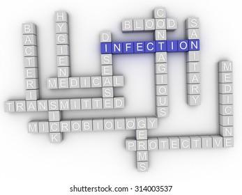 3d image Infection word cloud concept