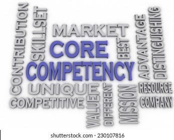 3d imagen Core Competency  issues concept word cloud background