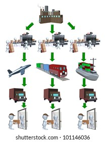 A 3d man shipping and distribution supply chain diagram chart