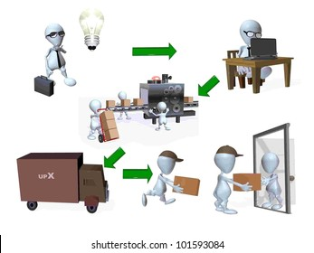 A 3d man supply chain and delivery representation