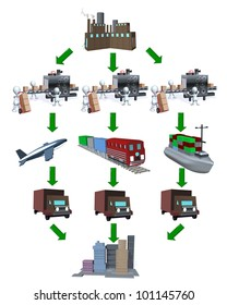 A 3d man supply chain distribution and shipping diagram