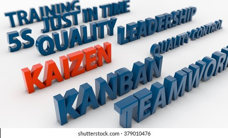 3d quality concepts and kaizen