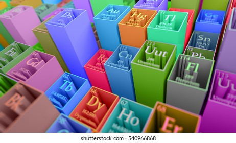Concept Chemistry Periodic Table Element On Stock Illustration