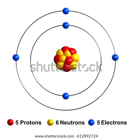 Atom Orbital Energy Diagram For Boron Car Wiring Diagrams Explained