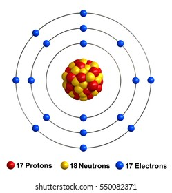 3d render of atom structure of chlorine isolated over white background