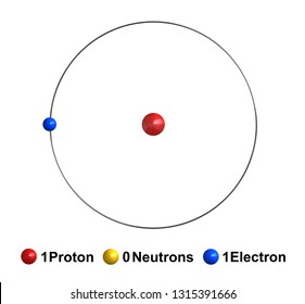 3d render of atom structure of hydrogen isolated over white background
