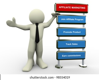 3d render of businessman with affiliate marketing process.