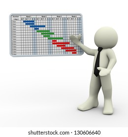 3d render of businessman presenting business project gantt chart. 3d illustration of human character.