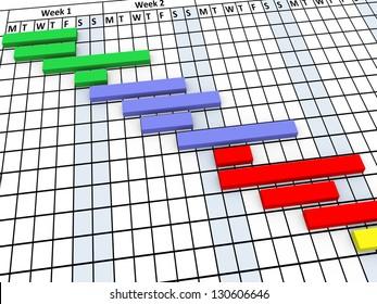 3d render of closeup of gantt progress chart of project