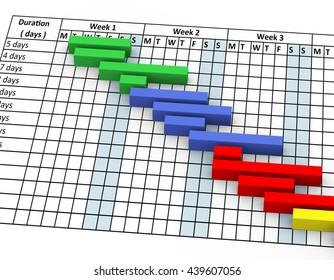 3d render of closeup of gantt progress chart progress in percentage