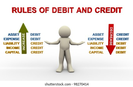 3d render of man with rules of debit and credit. 3d illustration of human character.